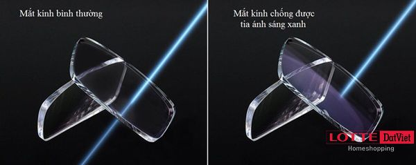 So sánh Kính chống ánh sáng xanh vs kính thường